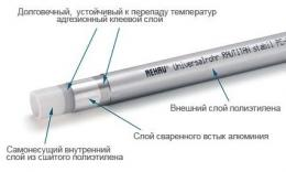 Труба Rehau Rautitan Stabil 20 кругл изол 4 мм, бухта 50 м