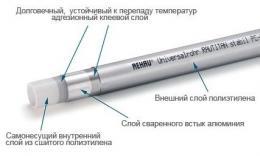 Труба Rehau Rautitan Stabil 16 прям изол 9 мм, бухта 25 м